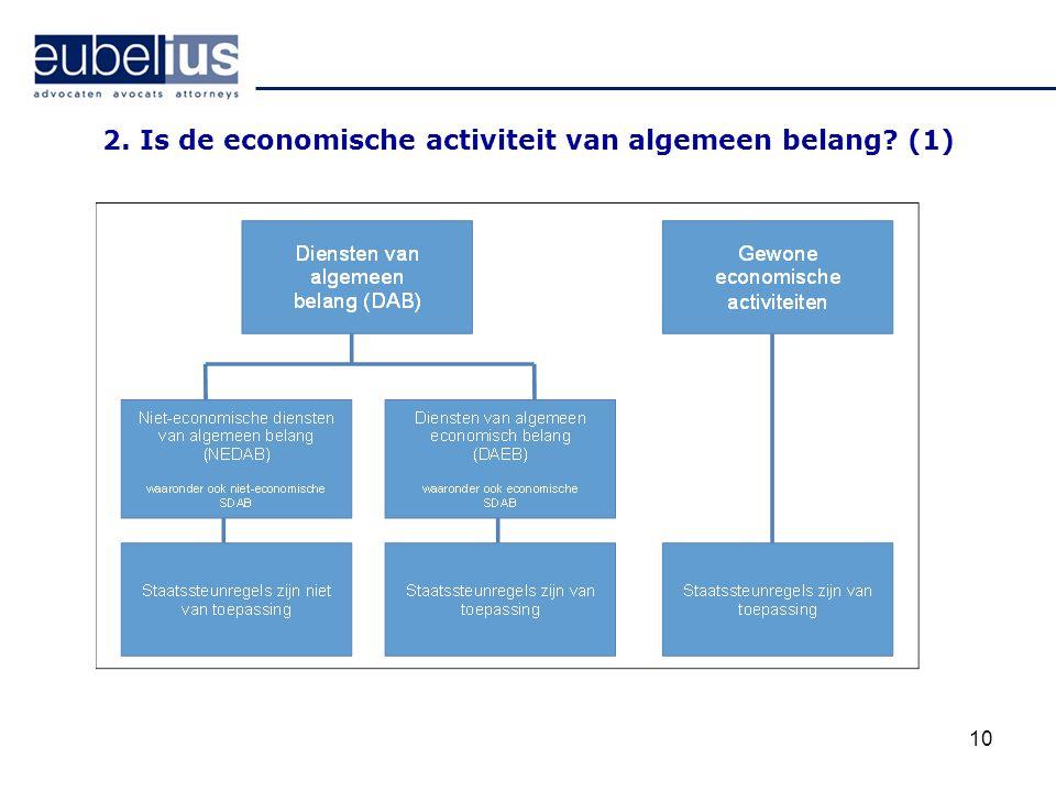 2. Is de economische activiteit van algemeen belang? (1) 10
