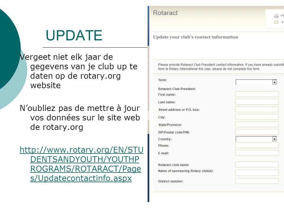 UPDATE Vergeet niet elk jaar de gegevens van je club up te daten op de rotary.org website N'oubliez pas de mettre à jour vos données sur le site web de rotary.org http://www.rotary.org/EN/STU DENTSANDYOUTH/YOUTHP ROGRAMS/ROTARACT/Page s/Updatecontactinfo.aspx