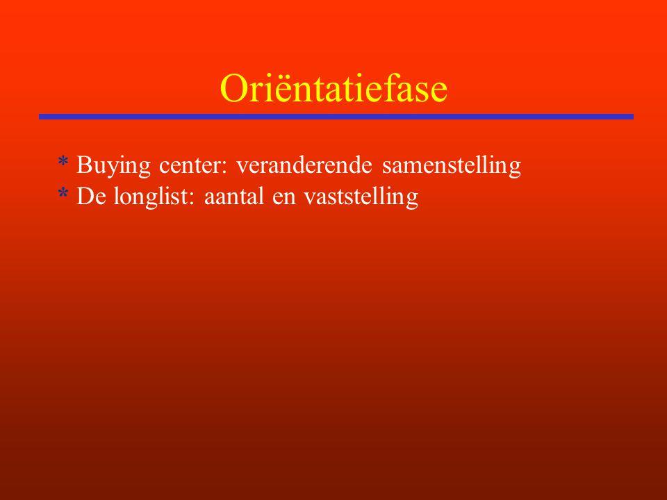 Oriëntatiefase * Buying center: veranderende samenstelling * De longlist: aantal en vaststelling