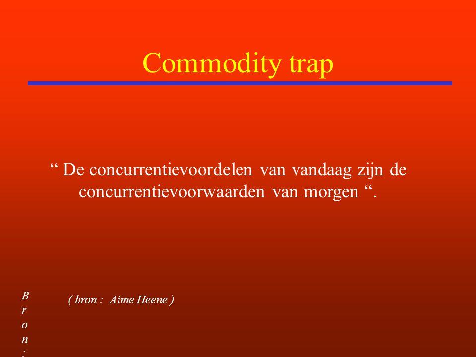 """Commodity trap """" De concurrentievoordelen van vandaag zijn de concurrentievoorwaarden van morgen """". Bron:AiBron:Ai ( bron : Aime Heene )"""