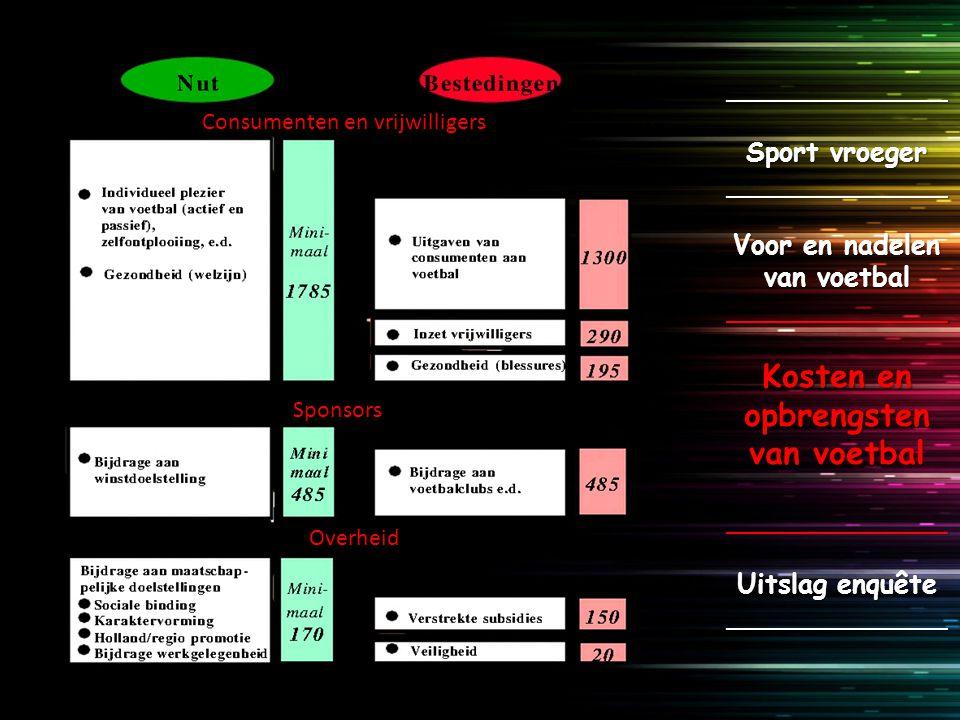 _____________ Sport vroeger _____________ Voor en nadelen van voetbal _____________ Kosten en opbrengsten van voetbal _____________ Uitslag enquête __