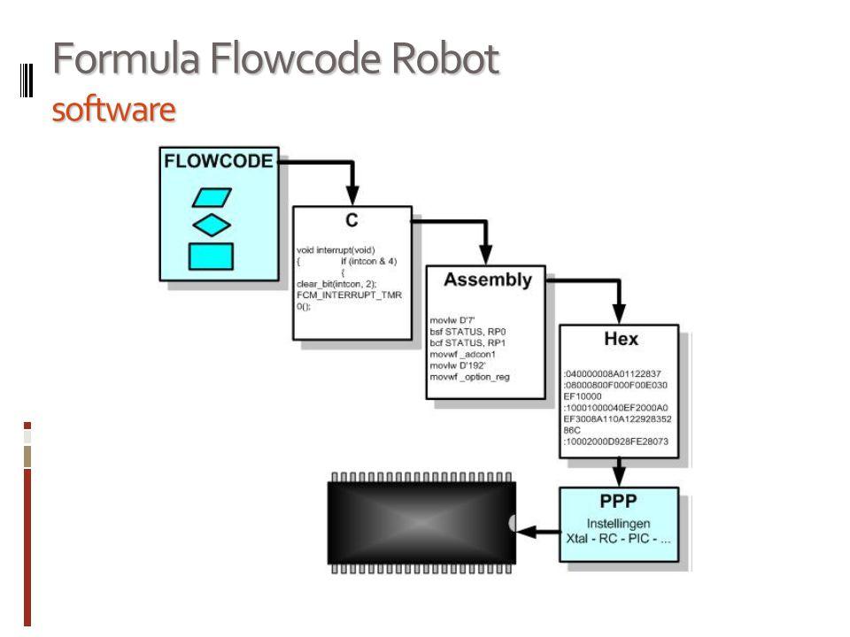 Formula Flowcode Robot Drukknoppen