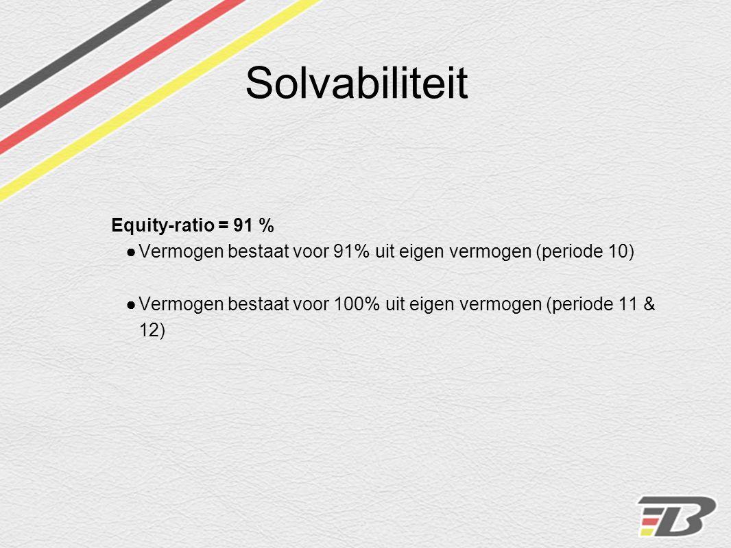 Solvabiliteit Equity-ratio = 91 % ●Vermogen bestaat voor 91% uit eigen vermogen (periode 10) ●Vermogen bestaat voor 100% uit eigen vermogen (periode 1