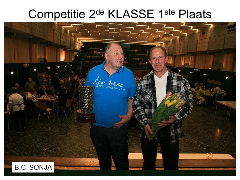 Competitie 2 de KLASSE 1 ste Plaats B.C. SONJA