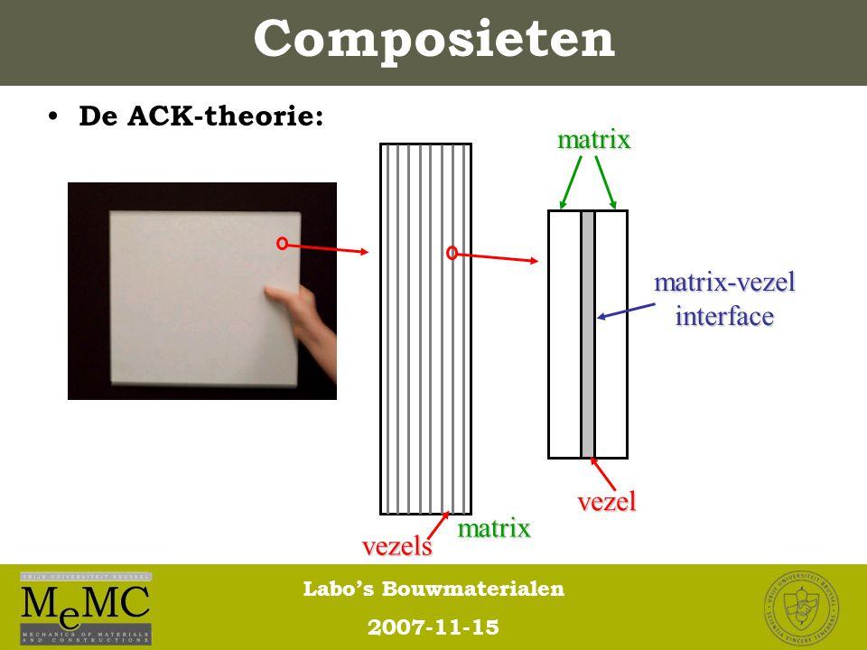 Labo's Bouwmaterialen 2007-11-15 Composieten De ACK-theorie: matrix vezels matrixvezel matrix-vezel interface