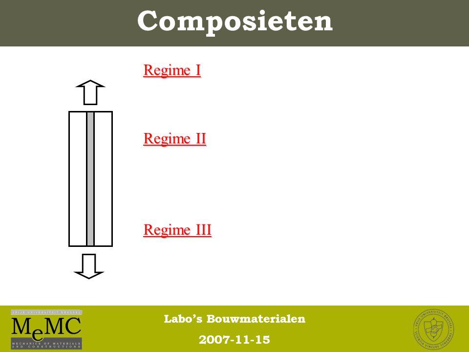 Labo's Bouwmaterialen 2007-11-15 Composieten Regime I Regime II Regime III