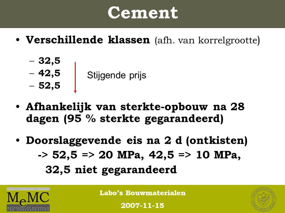 Labo's Bouwmaterialen 2007-11-15 Verschillende klassen (afh. van korrelgrootte ) – 32,5 – 42,5 – 52,5 Afhankelijk van sterkte-opbouw na 28 dagen (95 %