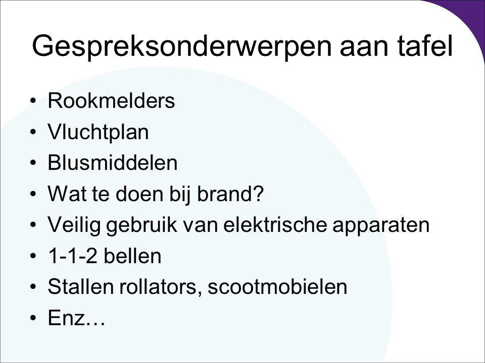 Gespreksonderwerpen aan tafel Rookmelders Vluchtplan Blusmiddelen Wat te doen bij brand.