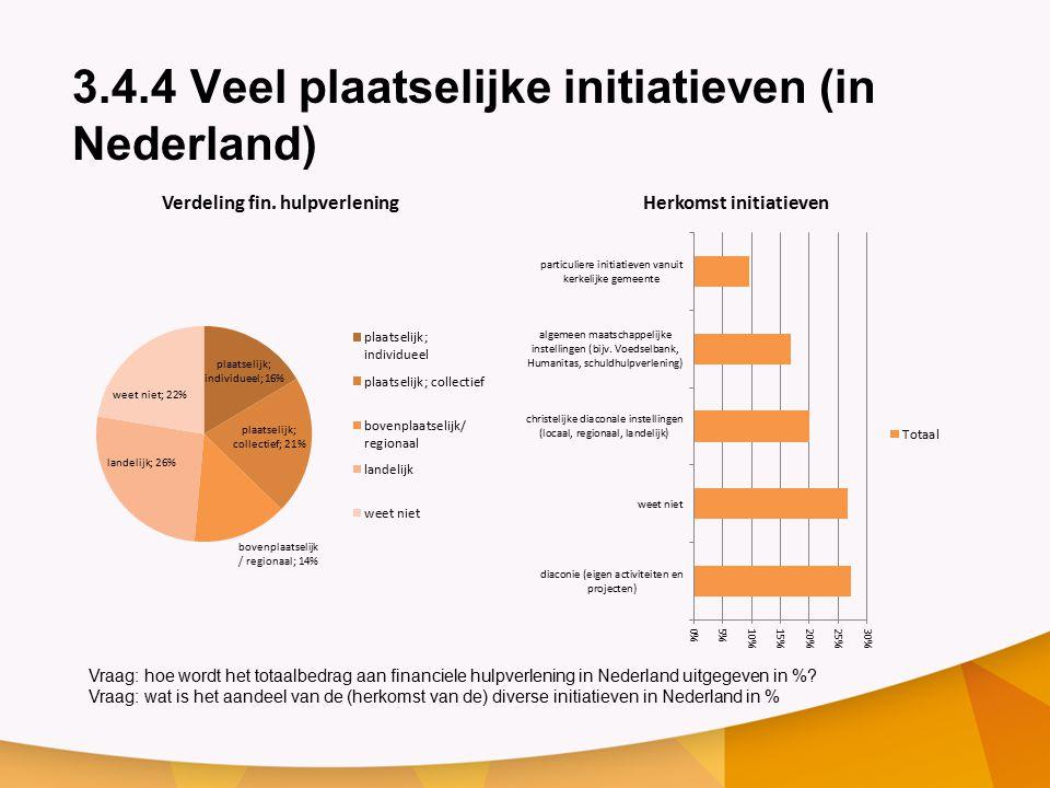 3.4.4 Veel plaatselijke initiatieven (in Nederland) Vraag: hoe wordt het totaalbedrag aan financiele hulpverlening in Nederland uitgegeven in %.