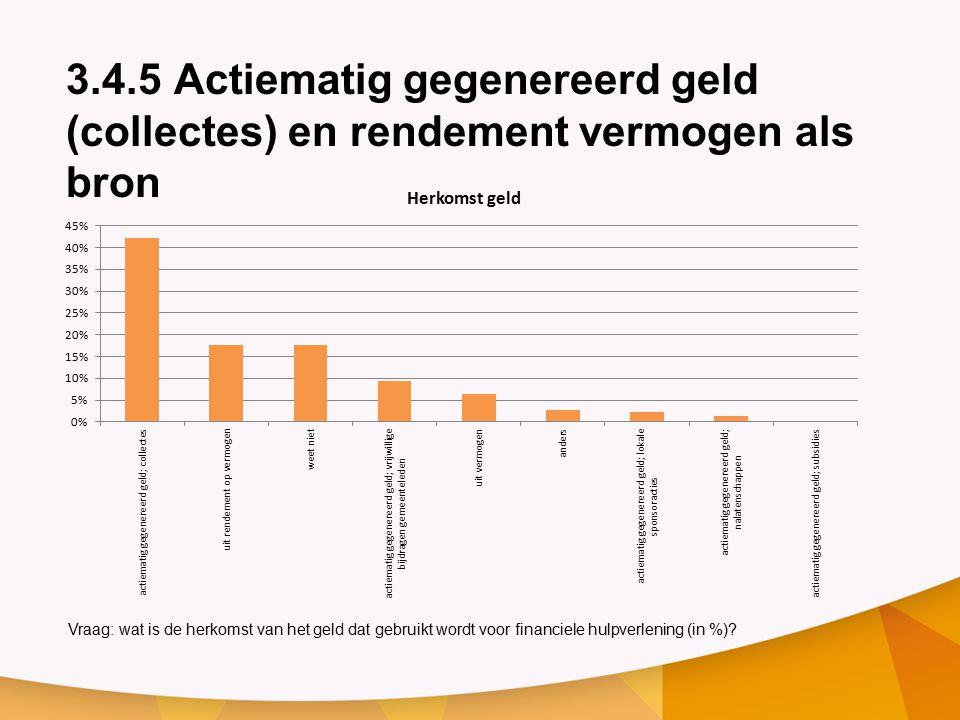 3.4.5 Actiematig gegenereerd geld (collectes) en rendement vermogen als bron Vraag: wat is de herkomst van het geld dat gebruikt wordt voor financiele hulpverlening (in %)?