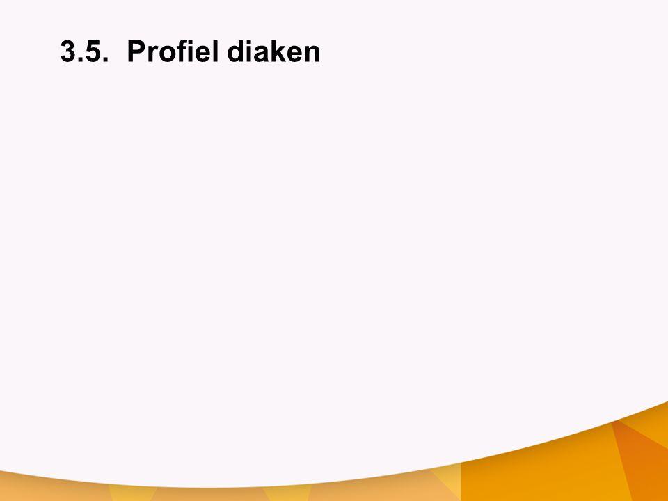 3.5.Profiel diaken
