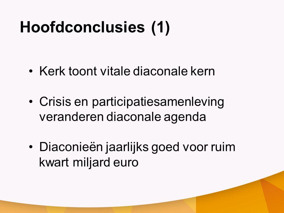 Hoofdconclusies (1) Kerk toont vitale diaconale kern Crisis en participatiesamenleving veranderen diaconale agenda Diaconieën jaarlijks goed voor ruim kwart miljard euro