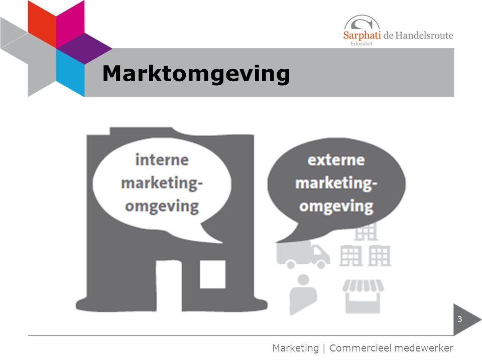 Actiemarketing Direct marketing Loyaliteitsmarketing Experience marketing Sociale marketing Virale marketing Neuromarketing Relatiemarketing Guerillamarketing 4 Marketing | Commercieel medewerker Vormen van marketing Experience marketing: www.use.li/JA1-1/3