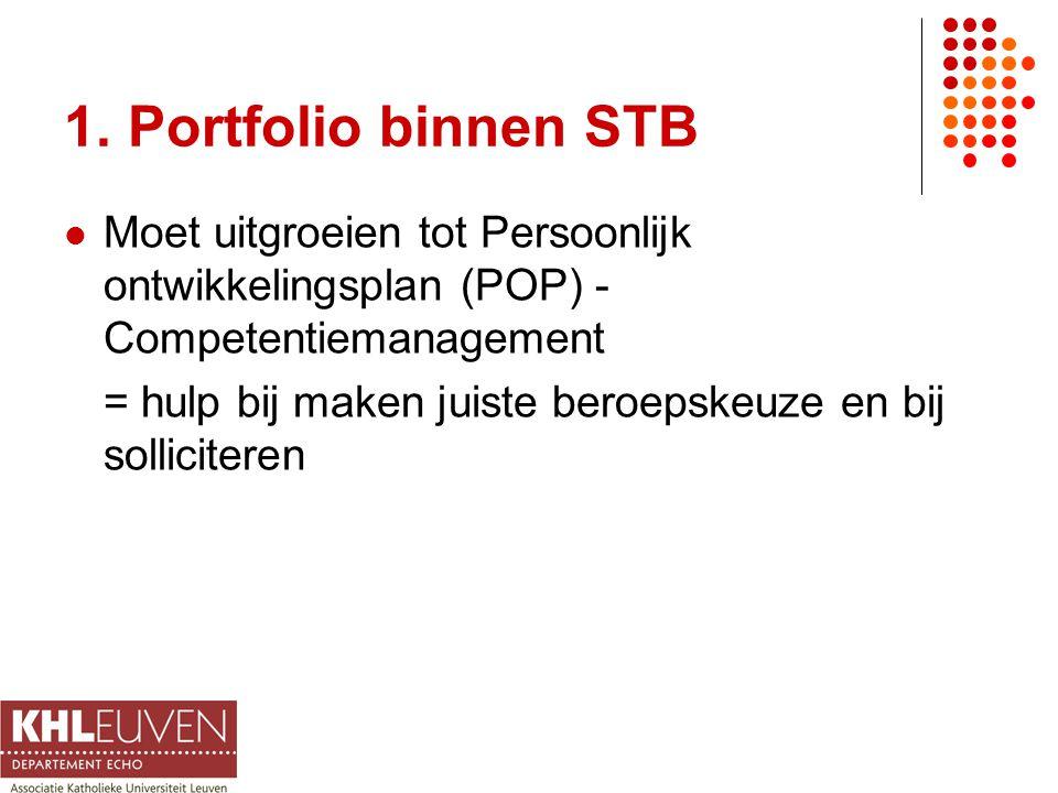 1. Portfolio binnen STB Moet uitgroeien tot Persoonlijk ontwikkelingsplan (POP) - Competentiemanagement = hulp bij maken juiste beroepskeuze en bij so