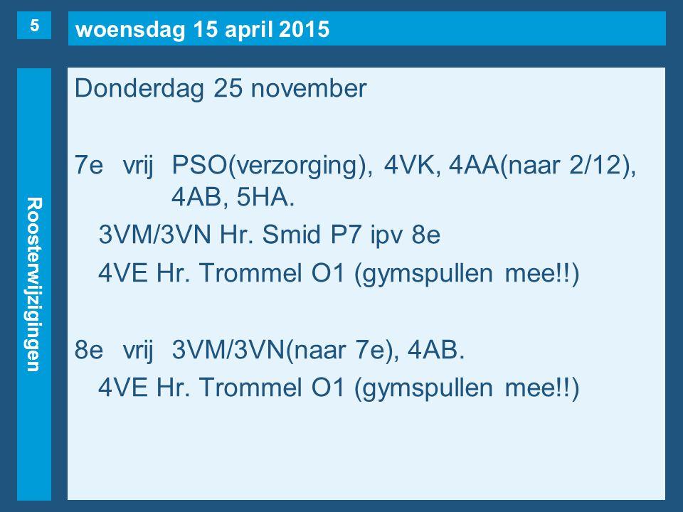 woensdag 15 april 2015 Roosterwijzigingen Donderdag 25 november 7evrijPSO(verzorging), 4VK, 4AA(naar 2/12), 4AB, 5HA.
