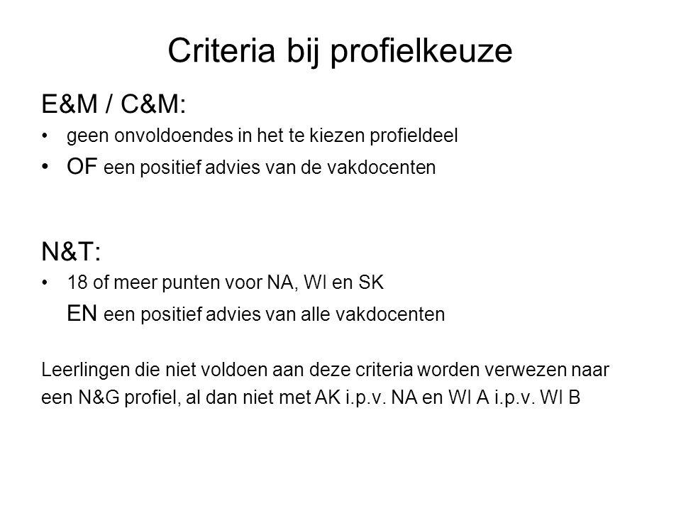 Criteria bij profielkeuze E&M / C&M: geen onvoldoendes in het te kiezen profieldeel OF een positief advies van de vakdocenten N&T: 18 of meer punten voor NA, WI en SK EN een positief advies van alle vakdocenten Leerlingen die niet voldoen aan deze criteria worden verwezen naar een N&G profiel, al dan niet met AK i.p.v.
