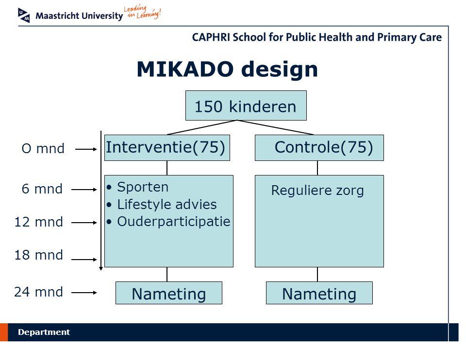 Department MIKADO design 150 kinderen Interventie(75)Controle(75) Sporten Lifestyle advies Ouderparticipatie Reguliere zorg Nameting O mnd 6 mnd 12 mnd 18 mnd 24 mnd
