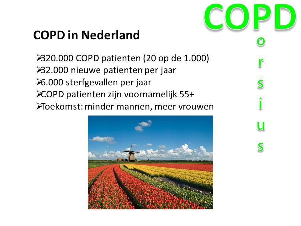 COPD in Nederland  320.000 COPD patienten (20 op de 1.000)  32.000 nieuwe patienten per jaar  6.000 sterfgevallen per jaar  COPD patienten zijn vo
