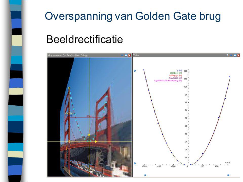 Overspanning van Golden Gate brug Beeldrectificatie