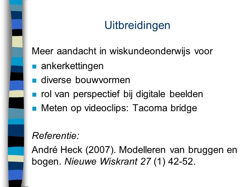 Uitbreidingen Meer aandacht in wiskundeonderwijs voor n ankerkettingen n diverse bouwvormen n rol van perspectief bij digitale beelden n Meten op videoclips: Tacoma bridge Referentie: André Heck (2007).