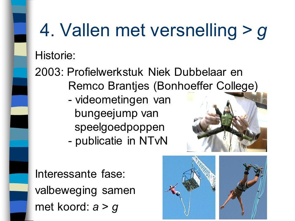4. Vallen met versnelling > g Historie: 2003: Profielwerkstuk Niek Dubbelaar en Remco Brantjes (Bonhoeffer College) - videometingen van bungeejump van