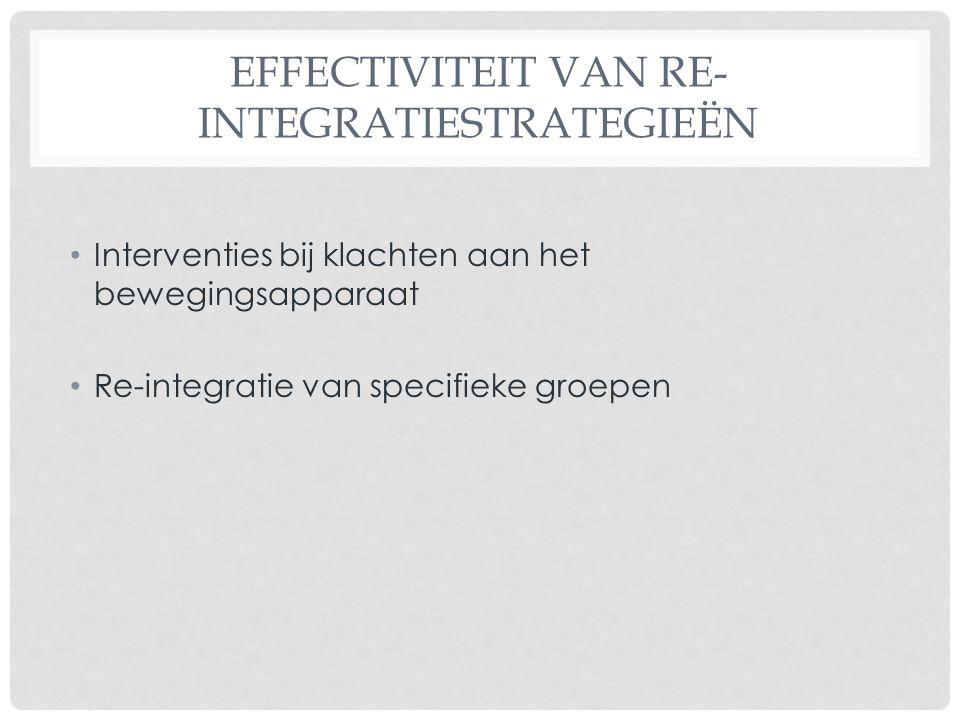 EFFECTIVITEIT VAN RE- INTEGRATIESTRATEGIEËN Interventies bij klachten aan het bewegingsapparaat Re-integratie van specifieke groepen