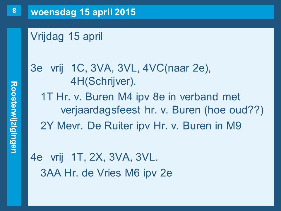 woensdag 15 april 2015 Roosterwijzigingen Vrijdag 15 april 3evrij1C, 3VA, 3VL, 4VC(naar 2e), 4H(Schrijver).