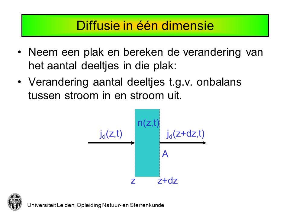 Universiteit Leiden, Opleiding Natuur- en Sterrenkunde Diffusie in één dimensie 2 De diffusievergelijking j d (z,t)j d (z+dz,t) n(z,t) A zz+dz Stroom in: j d (z,t)  A Stroom uit:j d (z+dz,t)  A In volume:n(z,t)  A  dz