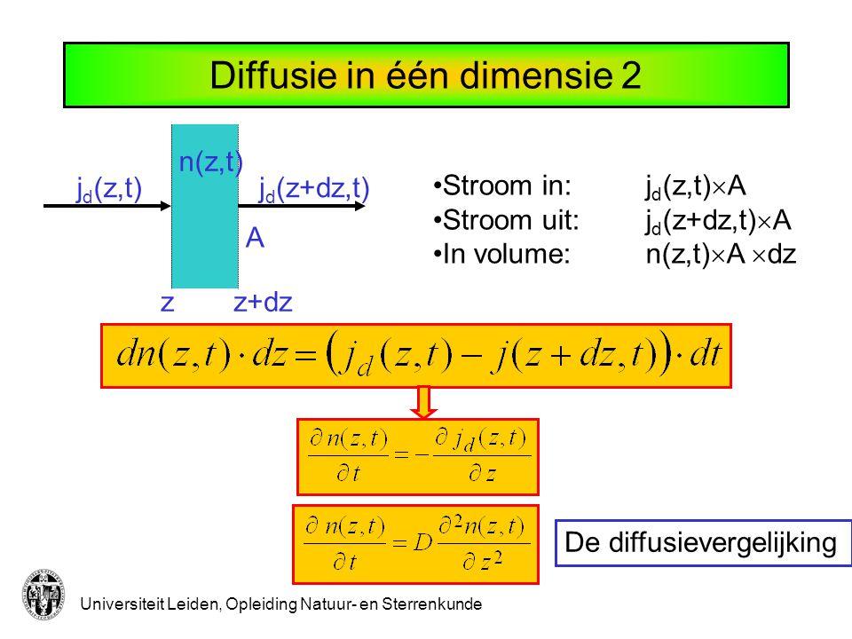 Universiteit Leiden, Opleiding Natuur- en Sterrenkunde t=0 later Diffusie vanuit een vlak Oplossen diffusievergelijking: