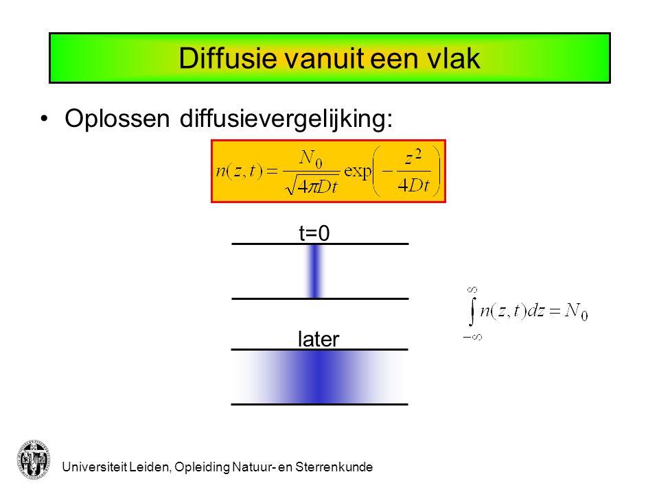 Universiteit Leiden, Opleiding Natuur- en Sterrenkunde