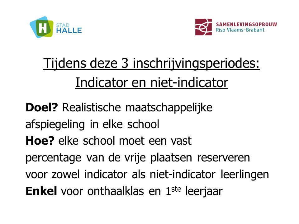 Tijdens deze 3 inschrijvingsperiodes: Indicator en niet-indicator Doel? Realistische maatschappelijke afspiegeling in elke school Hoe? elke school moe