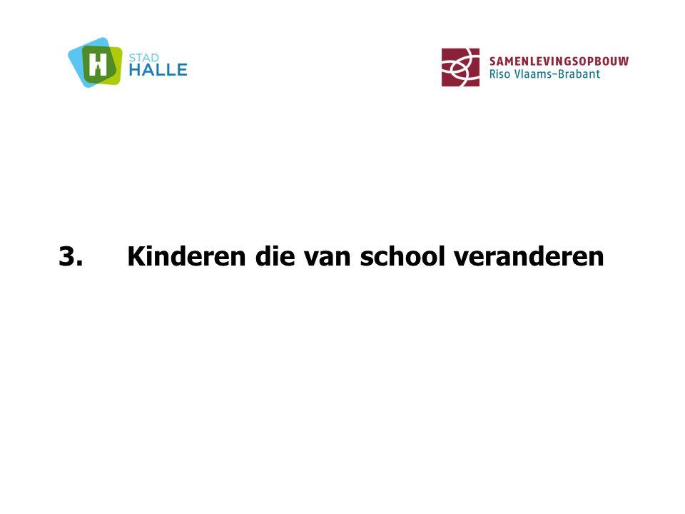 Een tip voor je gaat inschrijven Leer de scholen goed kennen voor de inschrijvingen plaats vinden Scholen moeten op voorhand het aantal vrije plaatsen doorgeven Zie website Stad Halle!!!