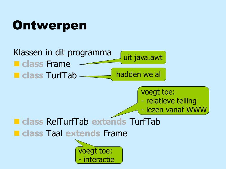 Ontwerpen Klassen in dit programma nclass Frame nclass TurfTab nclass RelTurfTab extends TurfTab nclass Taal extends Frame uit java.awt hadden we al voegt toe: - relatieve telling - lezen vanaf WWW voegt toe: - interactie