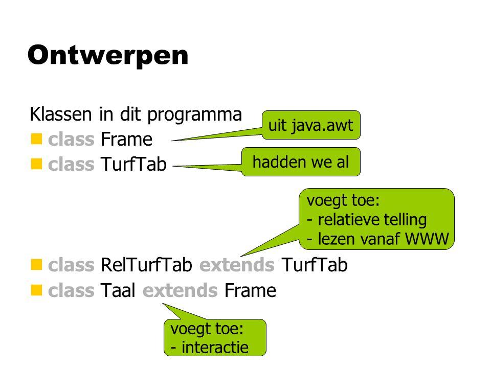 Implementatie GUI class Taal extends Frame implements ActionListener { TextArea tekst; Label uitvoer; TextField [] taal; TextField [] url; final int aantal = 10;
