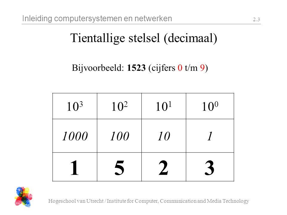 Inleiding computersystemen en netwerken Hogeschool van Utrecht / Institute for Computer, Communication and Media Technology 2.3 Tientallige stelsel (decimaal) 10 3 10 2 10 1 10 0 1000100101 1523 Bijvoorbeeld: 1523 (cijfers 0 t/m 9)