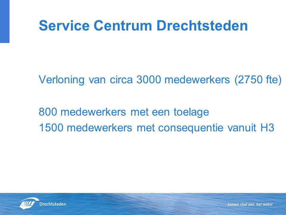 Service Centrum Drechtsteden Verloning van circa 3000 medewerkers (2750 fte) 800 medewerkers met een toelage 1500 medewerkers met consequentie vanuit