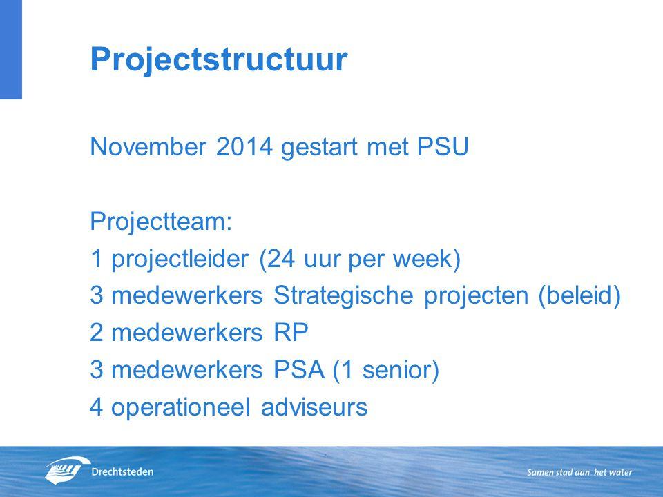 Projectstructuur November 2014 gestart met PSU Projectteam: 1 projectleider (24 uur per week) 3 medewerkers Strategische projecten (beleid) 2 medewerk