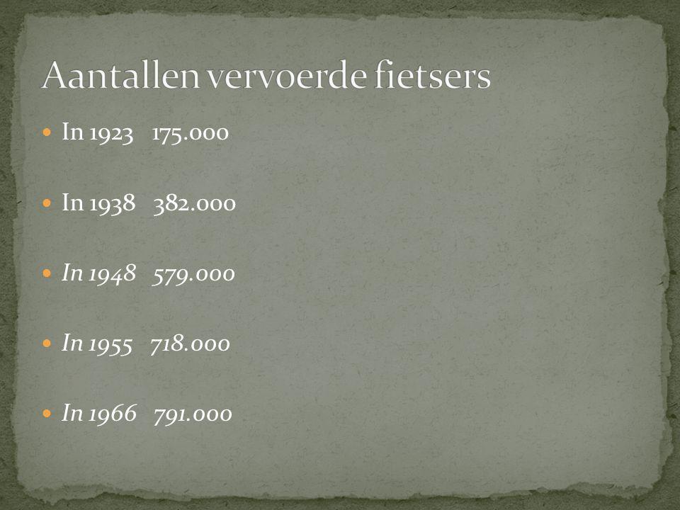 In 1923 175.000 In 1938 382.000 In 1948 579.000 In 1955 718.000 In 1966 791.000