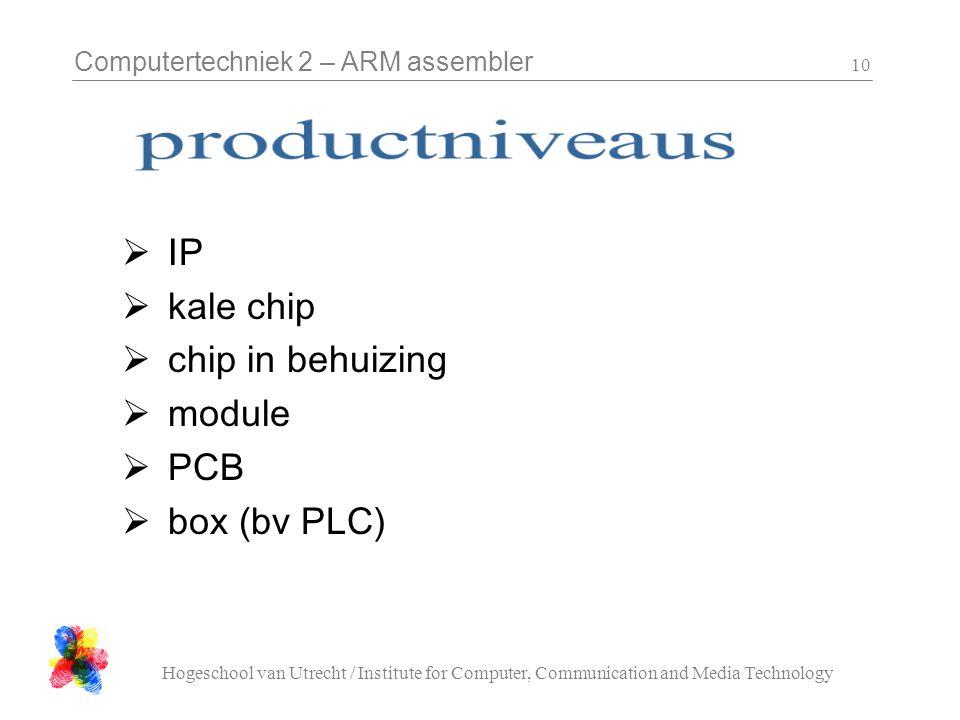 Computertechniek 2 – ARM assembler Hogeschool van Utrecht / Institute for Computer, Communication and Media Technology 10  IP  kale chip  chip in behuizing  module  PCB  box (bv PLC)