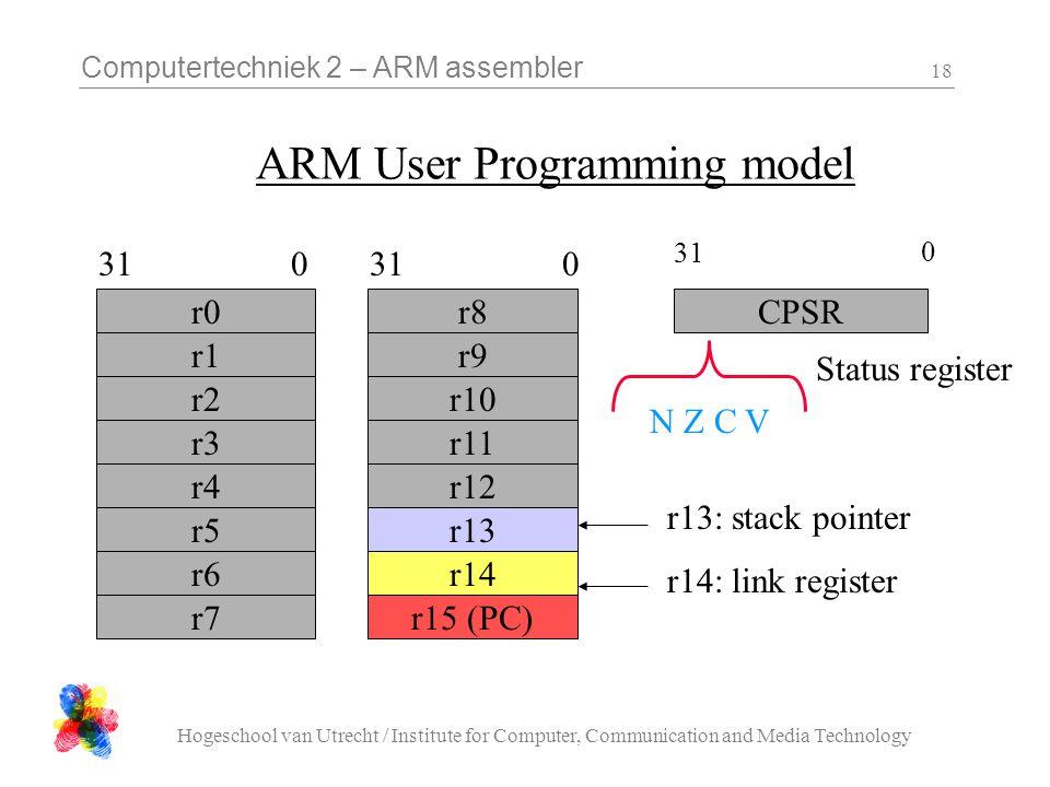 Computertechniek 2 – ARM assembler Hogeschool van Utrecht / Institute for Computer, Communication and Media Technology 18 ARM User Programming model r0 r1 r2 r3 r4 r5 r6 r7 r8 r9 r10 r11 r12 r13 r14 r15 (PC) CPSR 31 0 N Z C V r13: stack pointer r14: link register 31 0 Status register