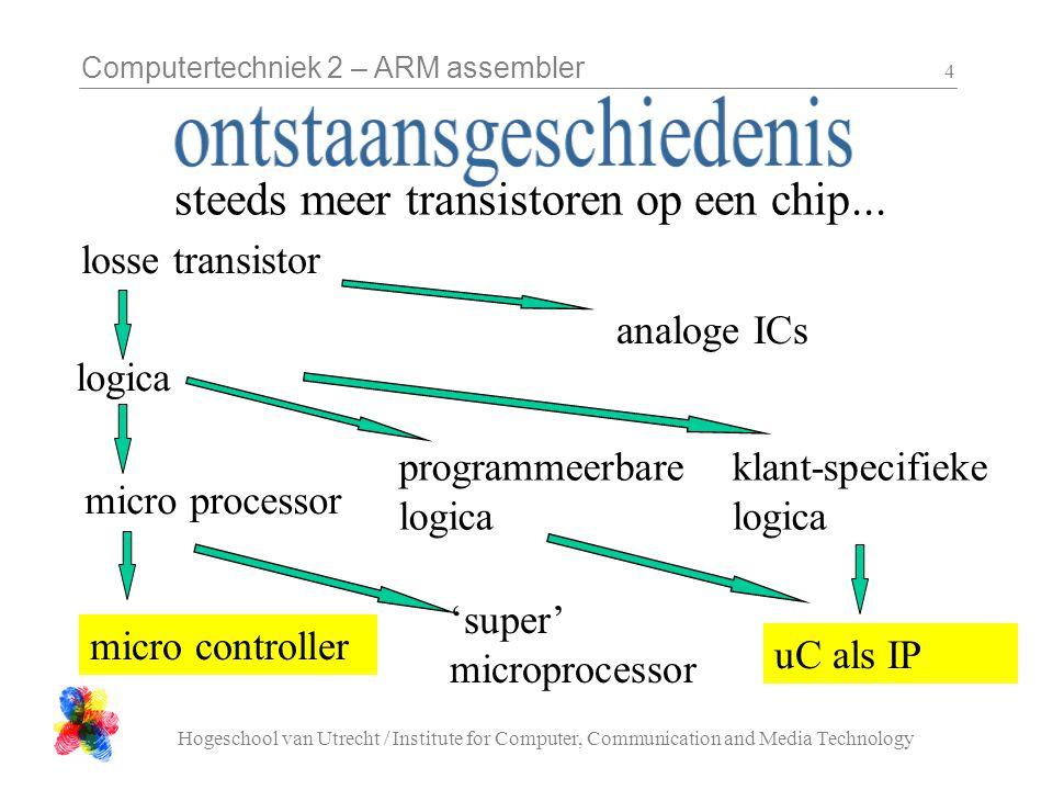 Computertechniek 2 – ARM assembler Hogeschool van Utrecht / Institute for Computer, Communication and Media Technology 5 meestal:  'computer-achtig' ding  geschikt voor real-time  geschikt voor embedded gebruik  combinatie van processor, ROM, RAM, I/O,...