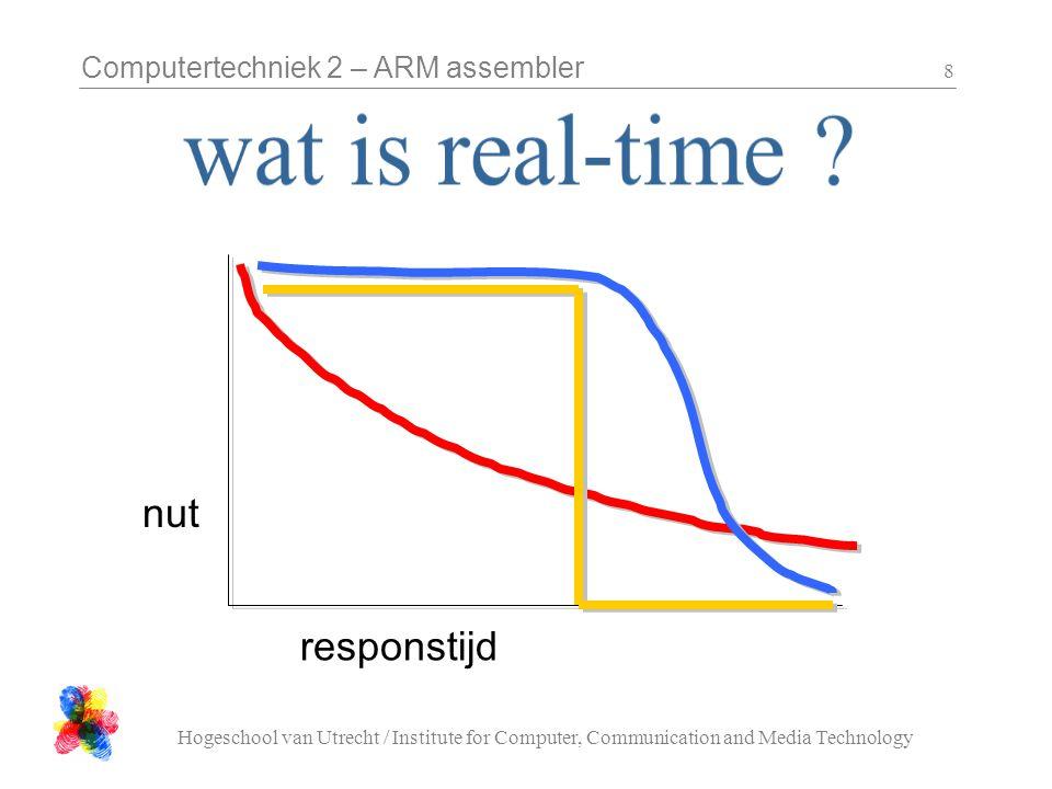 Computertechniek 2 – ARM assembler Hogeschool van Utrecht / Institute for Computer, Communication and Media Technology 19 Data Movement – load a constant value LDR destination, =value Examples: –LDRr0, =#10 –LDRr1, =#'a' –LDRr2, =buffer Let op: het boek gebruikt ADR R2, buffer