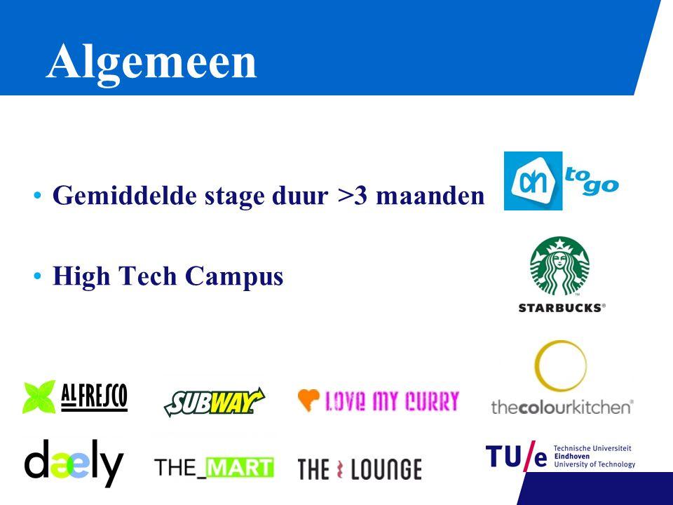 Algemeen Gemiddelde stage duur >3 maanden High Tech Campus