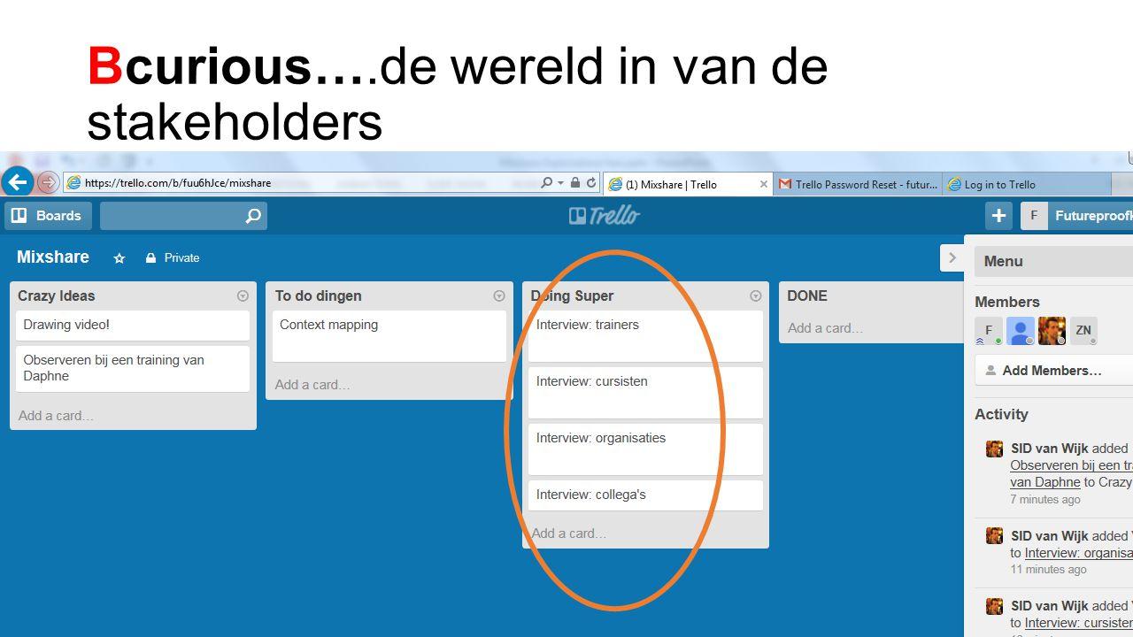 Bcurious….de wereld in van de stakeholders