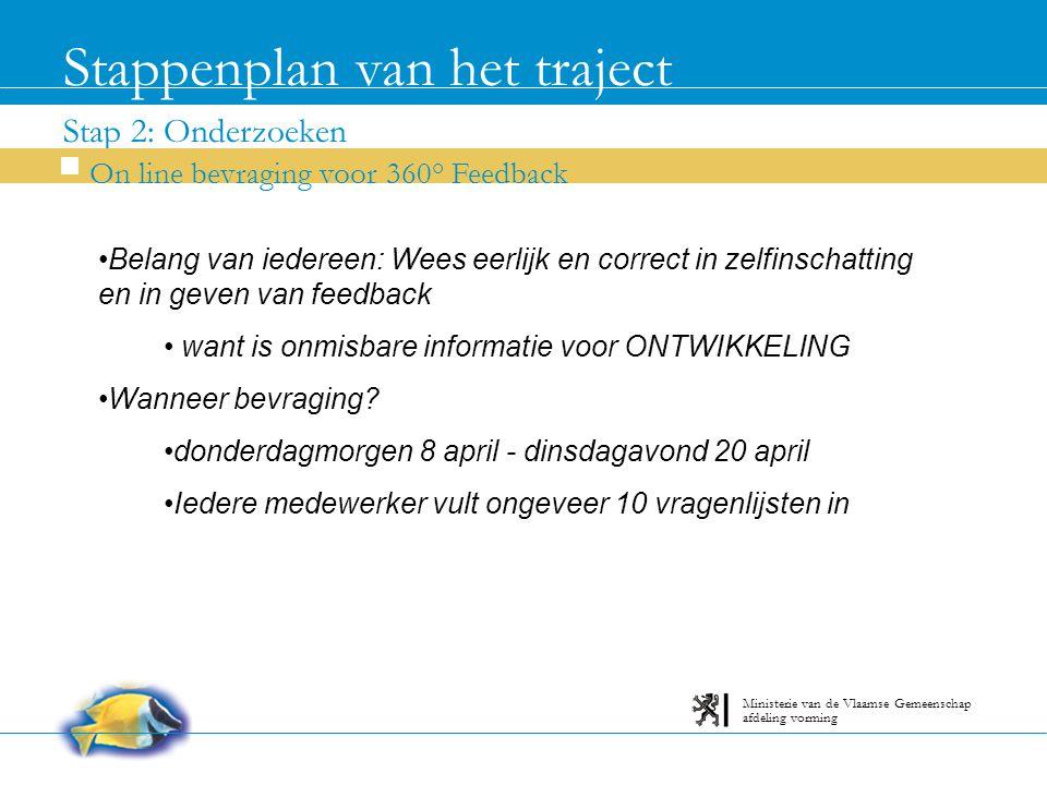 Stap 2: Onderzoeken Stappenplan van het traject On line bevraging voor 360° Feedback afdeling vorming Ministerie van de Vlaamse Gemeenschap Belang van iedereen: Wees eerlijk en correct in zelfinschatting en in geven van feedback want is onmisbare informatie voor ONTWIKKELING Wanneer bevraging.