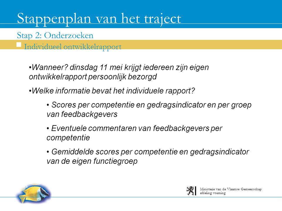 Stap 2: Onderzoeken Stappenplan van het traject Individueel ontwikkelrapport afdeling vorming Ministerie van de Vlaamse Gemeenschap Wanneer.