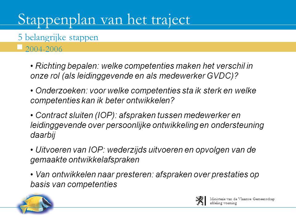 5 belangrijke stappen Stappenplan van het traject 2004-2006 afdeling vorming Ministerie van de Vlaamse Gemeenschap Richting bepalen: welke competenties maken het verschil in onze rol (als leidinggevende en als medewerker GVDC).