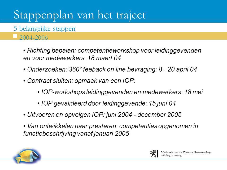 5 belangrijke stappen Stappenplan van het traject 2004-2006 afdeling vorming Ministerie van de Vlaamse Gemeenschap Richting bepalen: competentieworkshop voor leidinggevenden en voor medewerkers: 18 maart 04 Onderzoeken: 360° feeback on line bevraging: 8 - 20 april 04 Contract sluiten: opmaak van een IOP: IOP-workshops leidinggevenden en medewerkers: 18 mei IOP gevalideerd door leidinggevende: 15 juni 04 Uitvoeren en opvolgen IOP: juni 2004 - december 2005 Van ontwikkelen naar presteren: competenties opgenomen in functiebeschrijving vanaf januari 2005