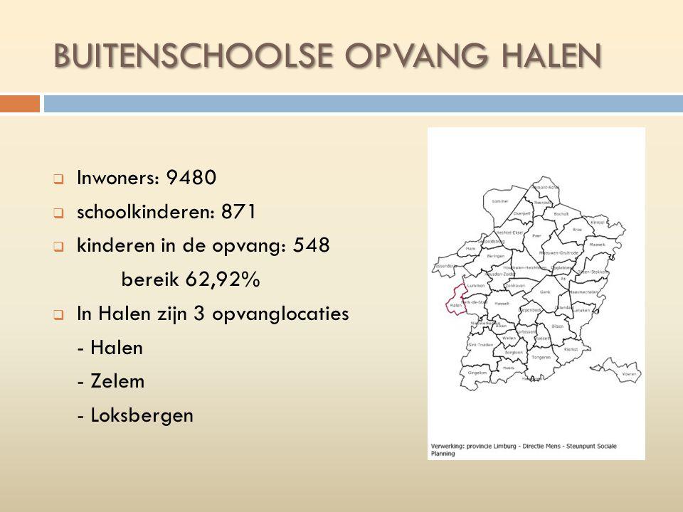 BUITENSCHOOLSE OPVANG HALEN  Inwoners: 9480  schoolkinderen: 871  kinderen in de opvang: 548 bereik 62,92%  In Halen zijn 3 opvanglocaties - Halen - Zelem - Loksbergen