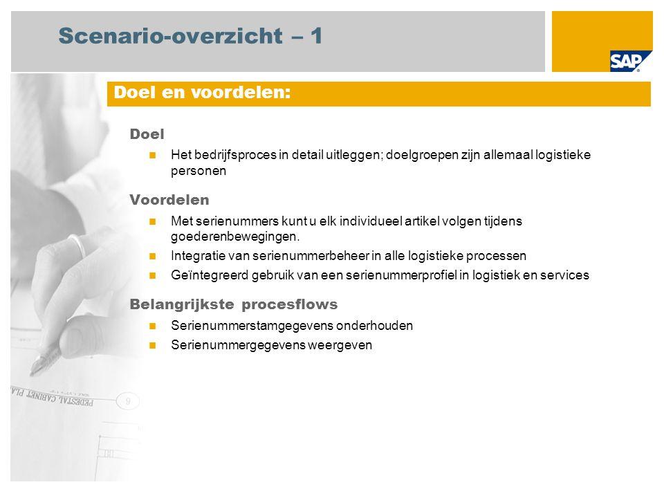 Scenario-overzicht – 1 Doel Het bedrijfsproces in detail uitleggen; doelgroepen zijn allemaal logistieke personen Voordelen Met serienummers kunt u el